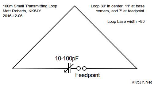 100+ Hf Loop Antenna Calculator – yasminroohi
