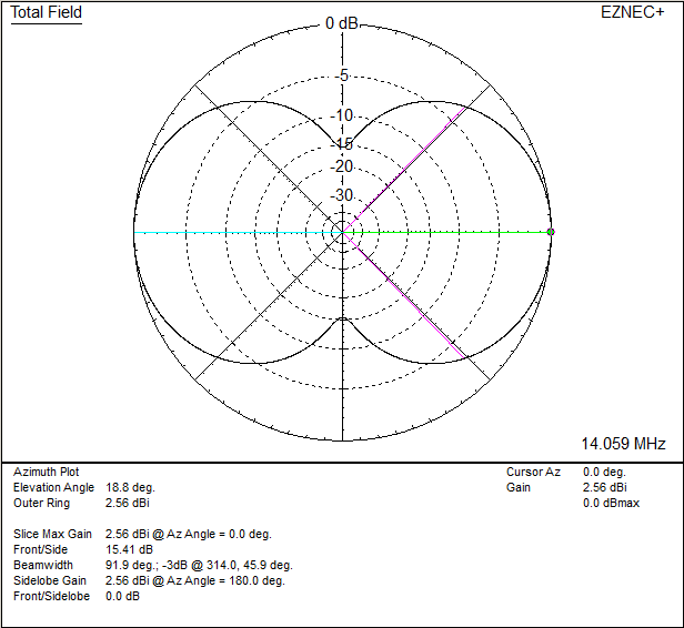 KK5JY Small Transmitting Loop Project