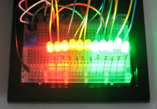 USB/Serial SWR Meter